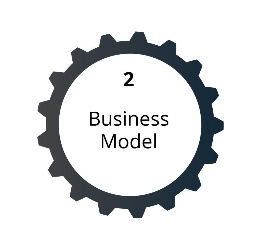 ValueBuilder - Business Model