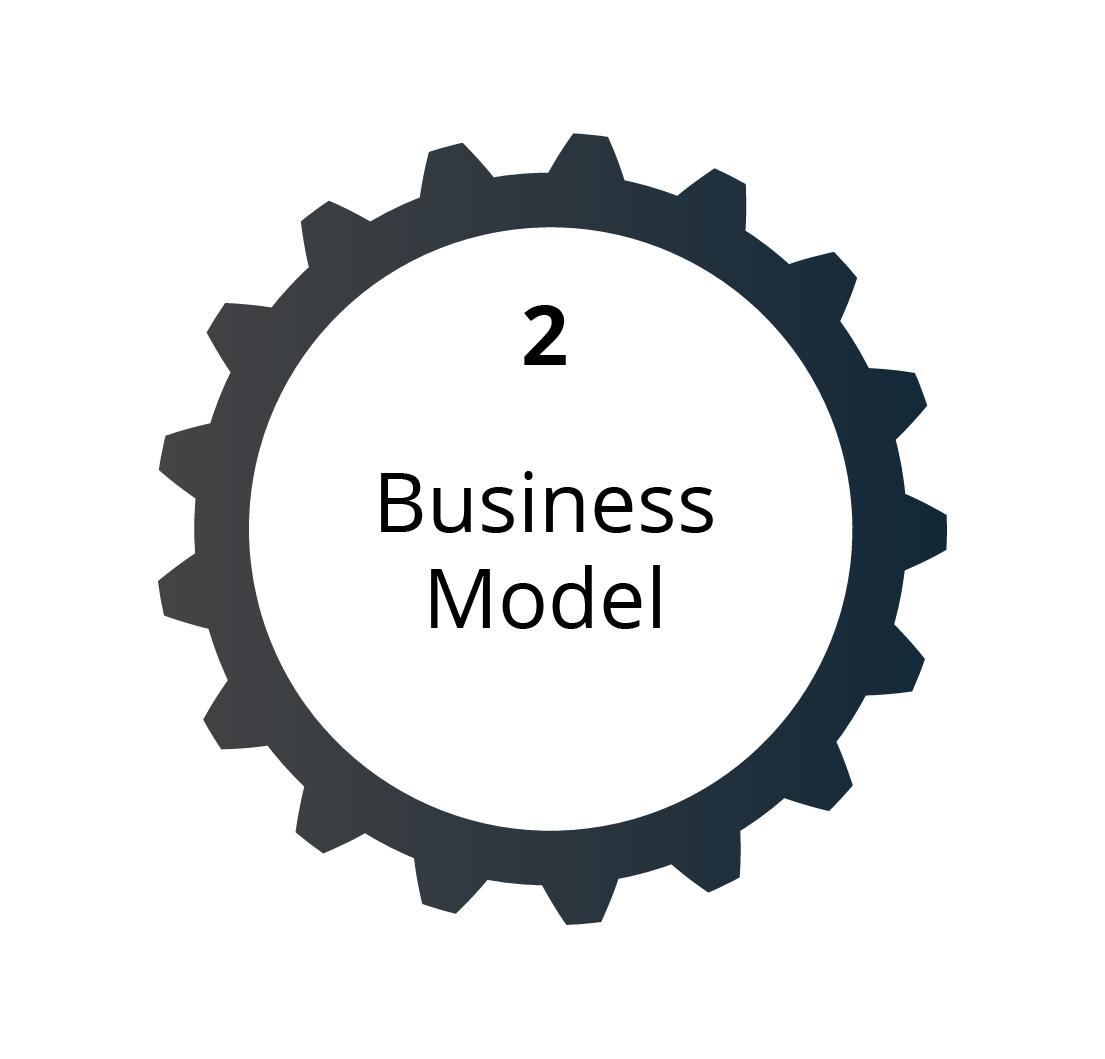 002 Buisness Model