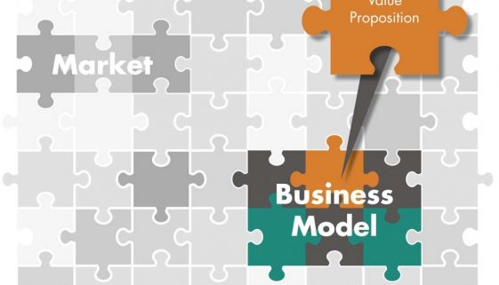 Business Model Design Info-graphic